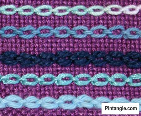 Step by step tutorial on Cable chain stitch sample 1