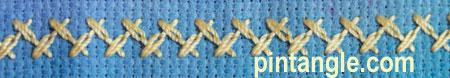 Detail on Hand Embroidery Needlework Sampler