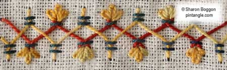 Needlework Sampler detail